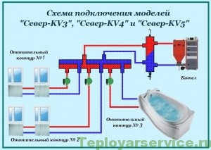 Схема Север KV